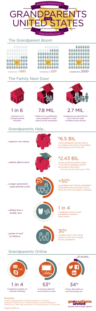 12-grandparent-infograph-full